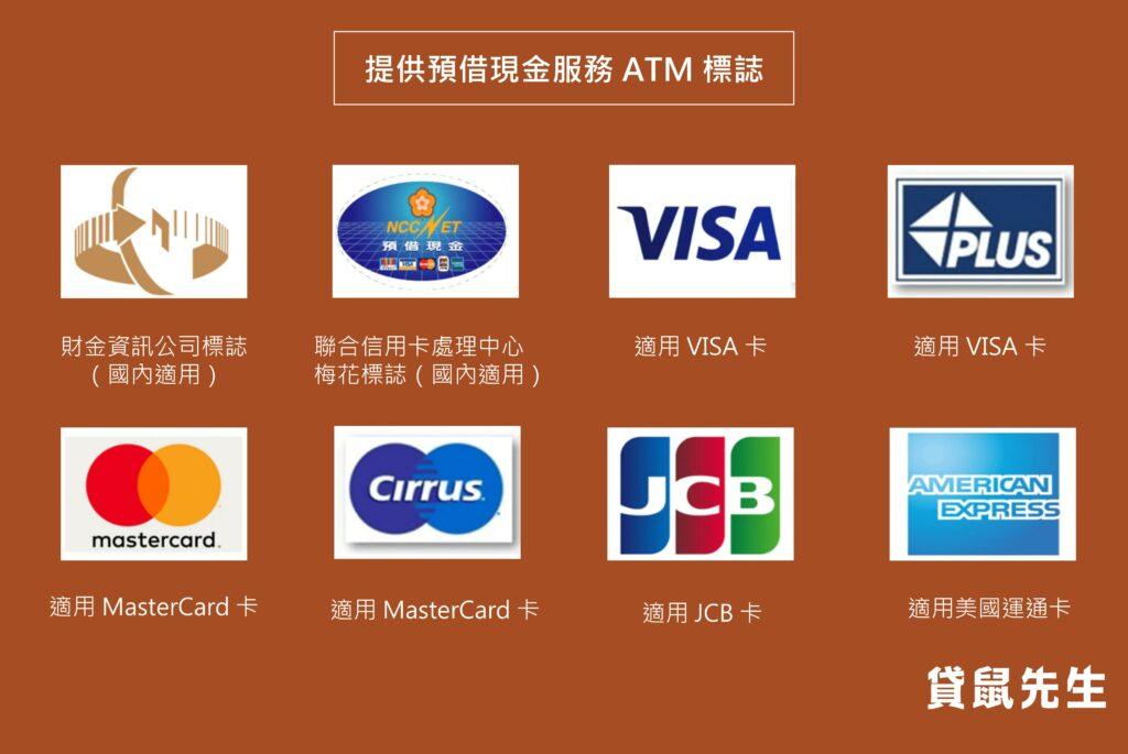 提供預借現金服務的ATM標誌