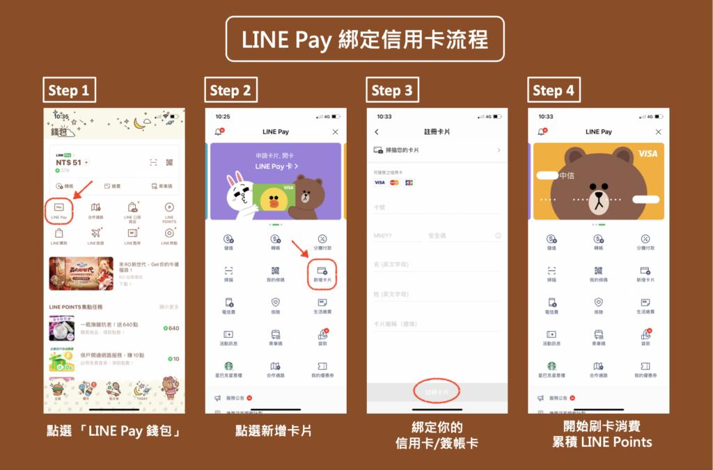LINE Pay 綁定信用卡流程
