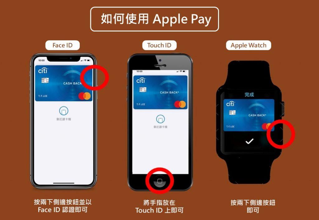 如何使用 Apple Pay