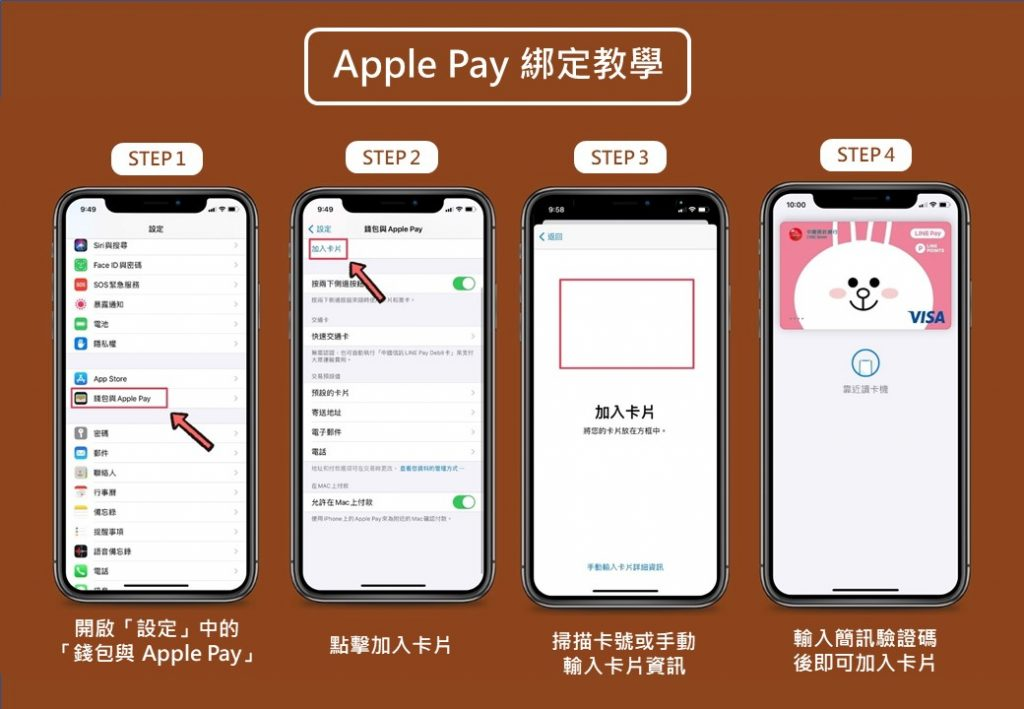 Apple Pay 綁定教學