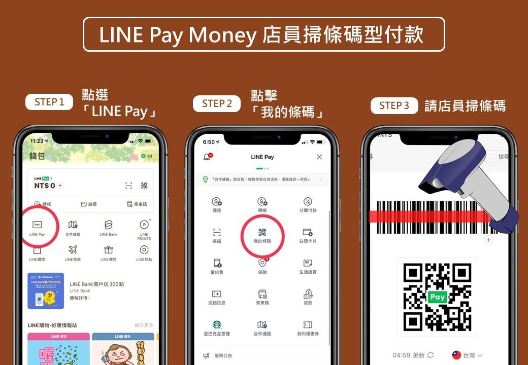 LINE PAY MONEY 店員掃描型