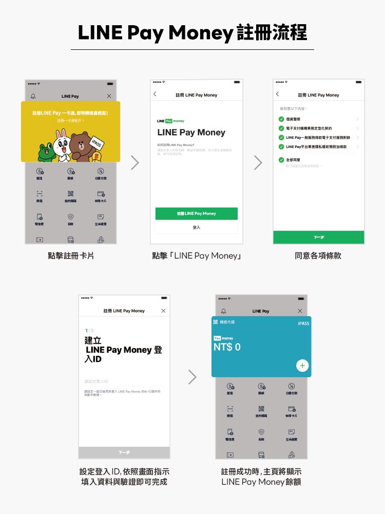line pay money 註冊教學流程